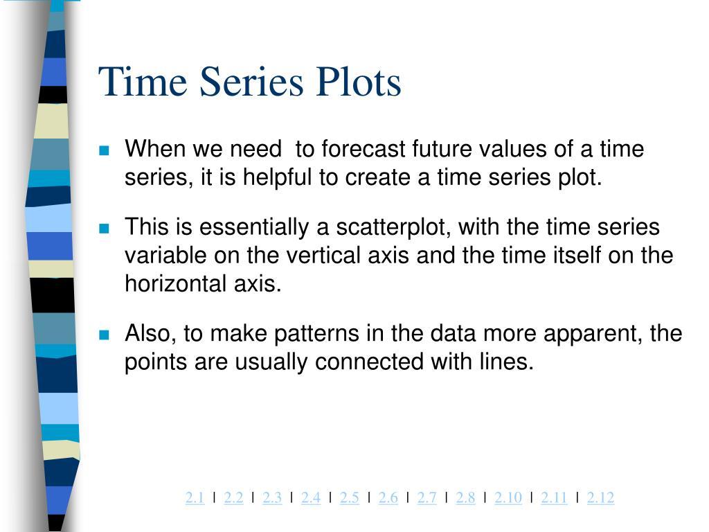 Time Series Plots