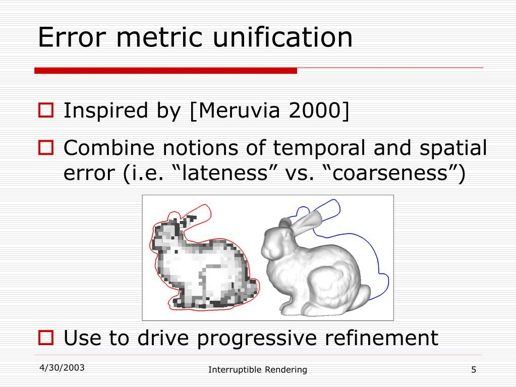 Error metric unification