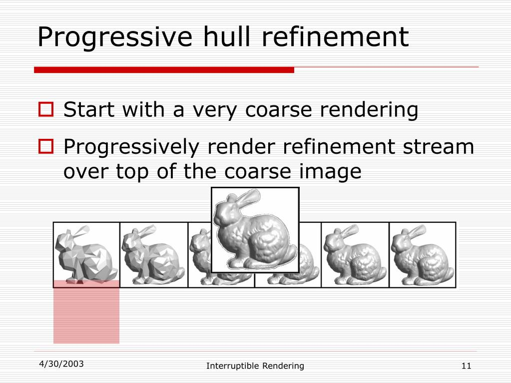 Progressive hull refinement