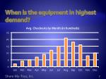 when is the equipment in highest demand