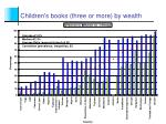 children s books three or more by wealth