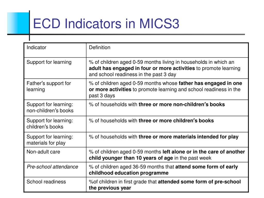 ECD Indicators in MICS3