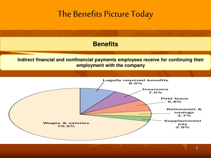 The benefits picture today l.jpg
