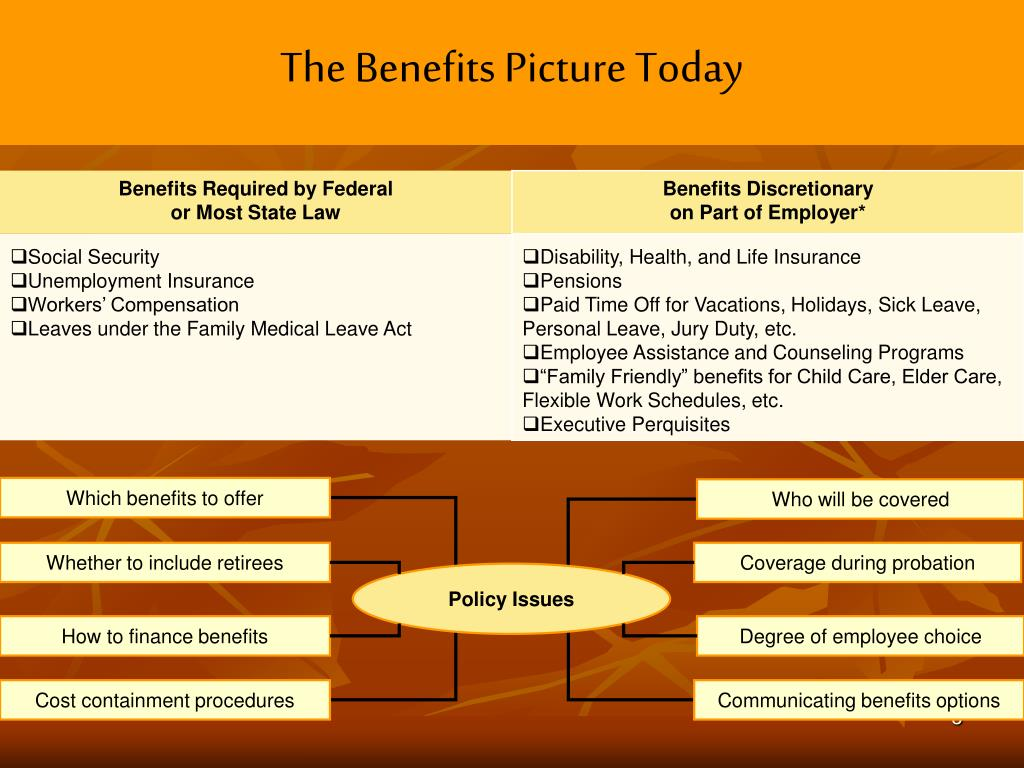The Benefits Picture Today