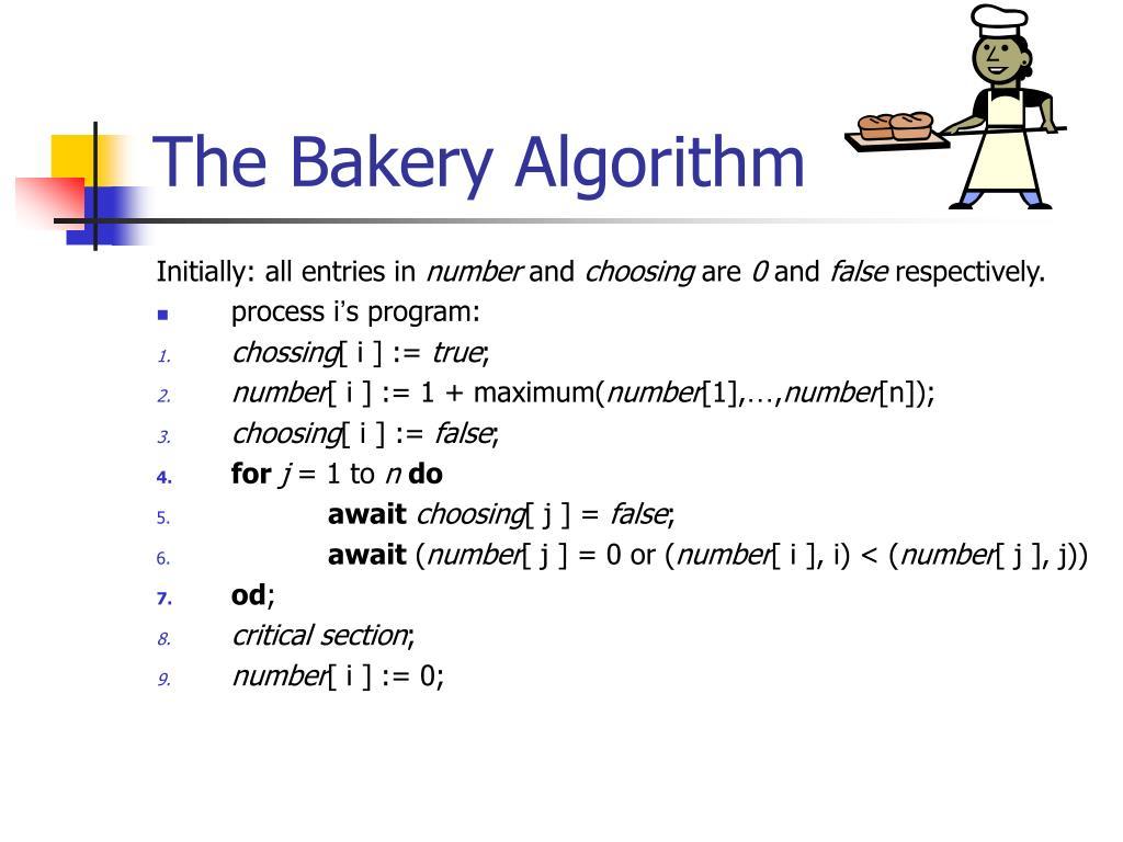 The Bakery Algorithm