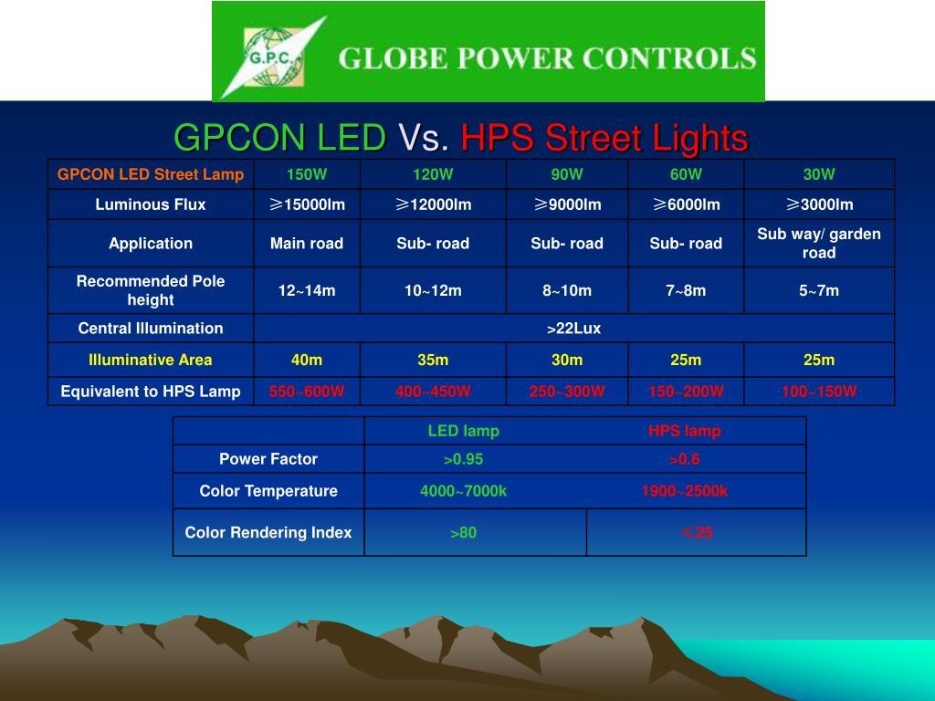 GPCON LED