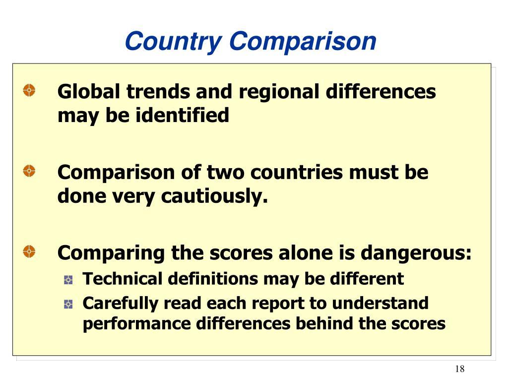 Country Comparison