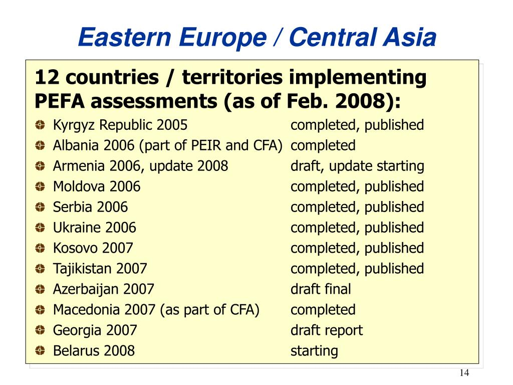 Eastern Europe / Central Asia