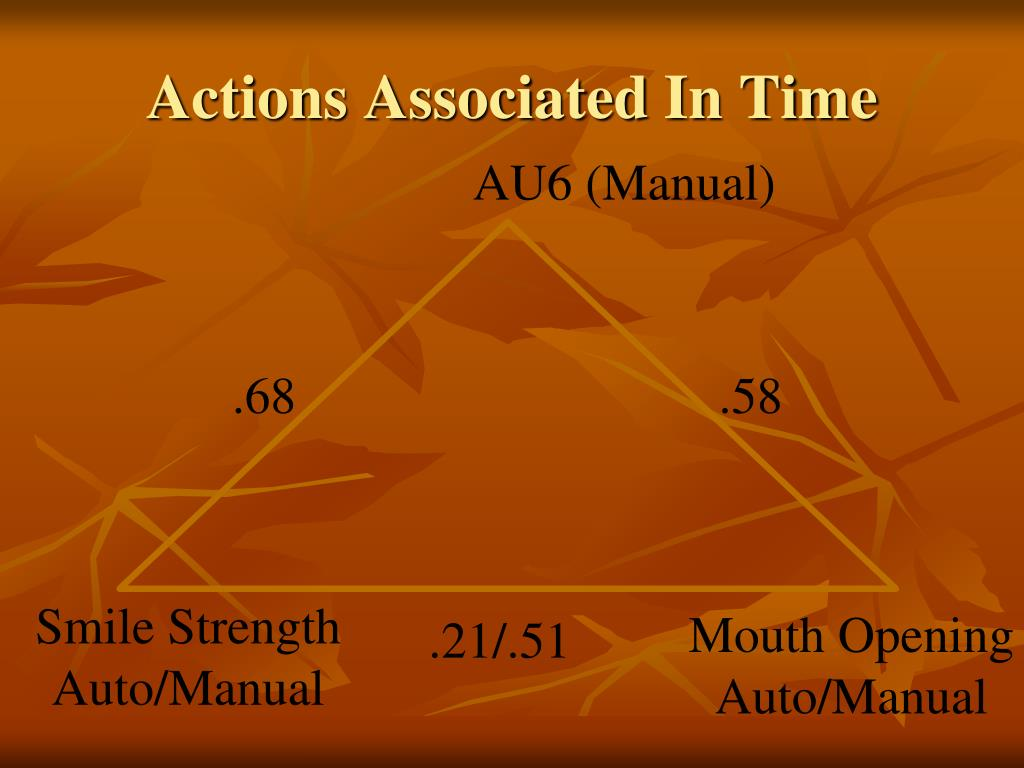 Actions Associated In Time