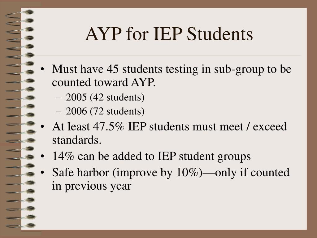 AYP for IEP Students