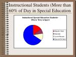 instructional students more than 60 of day in special education