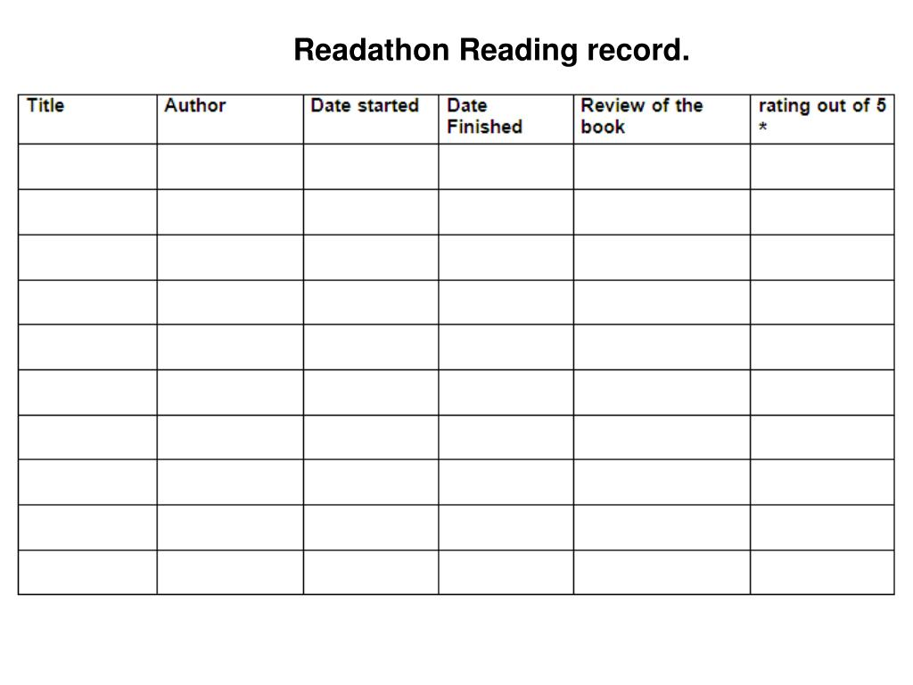 Readathon Reading record.