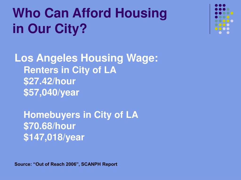 Who Can Afford Housing