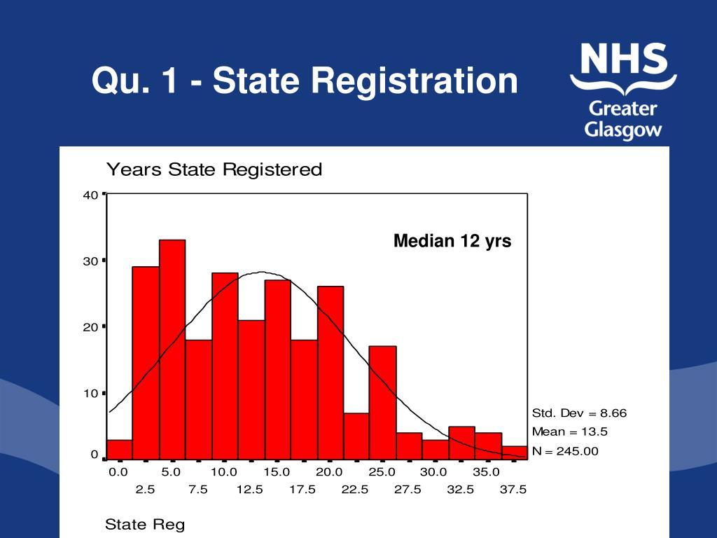 Qu. 1 - State Registration
