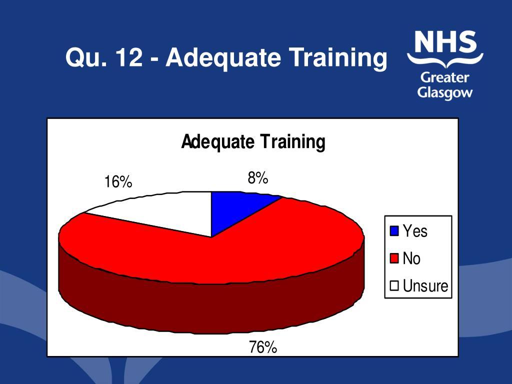 Qu. 12 - Adequate Training