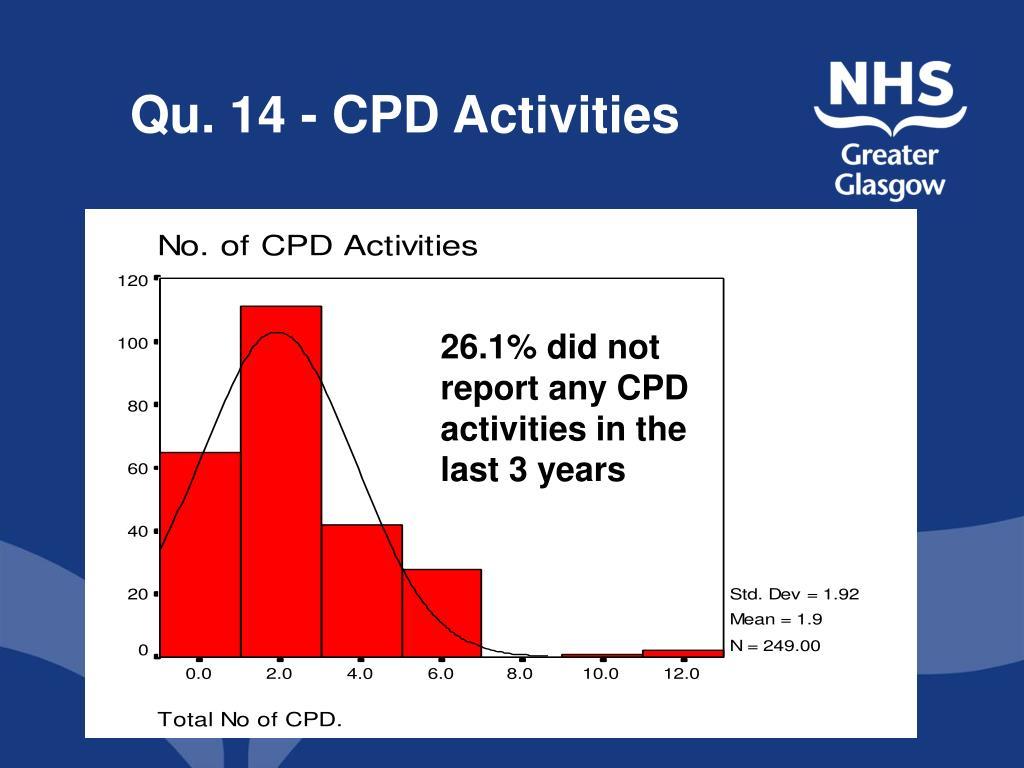 Qu. 14 - CPD Activities