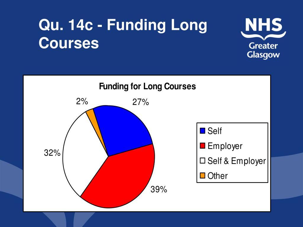 Qu. 14c - Funding Long Courses