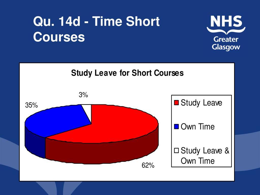 Qu. 14d - Time Short