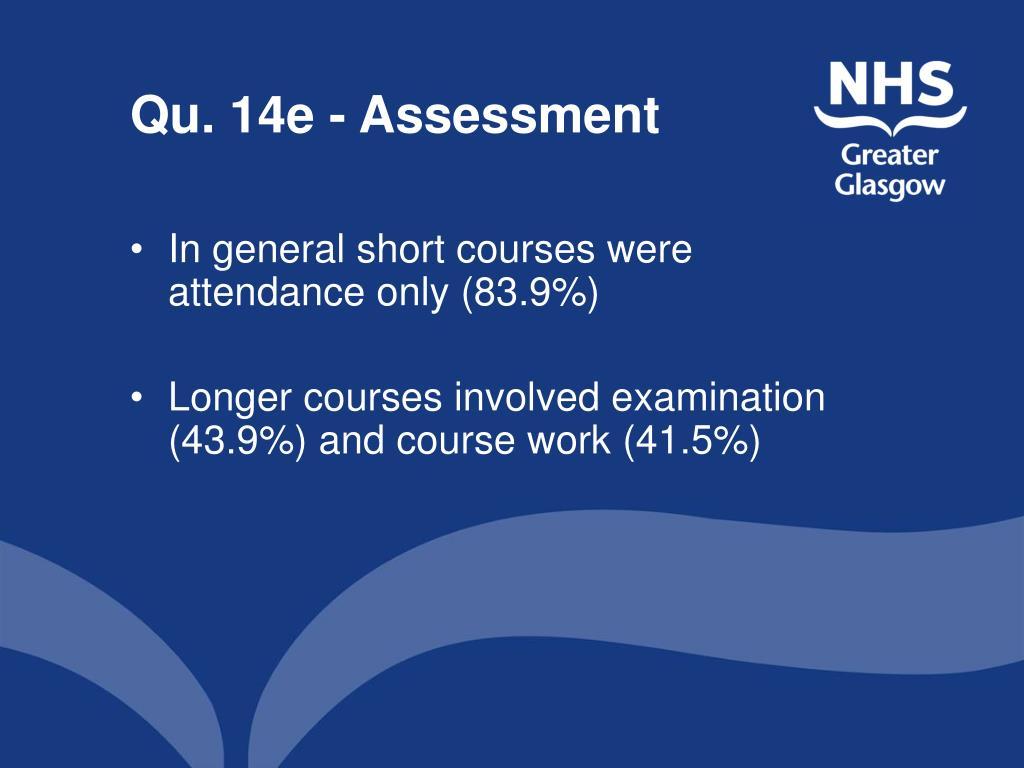 Qu. 14e - Assessment