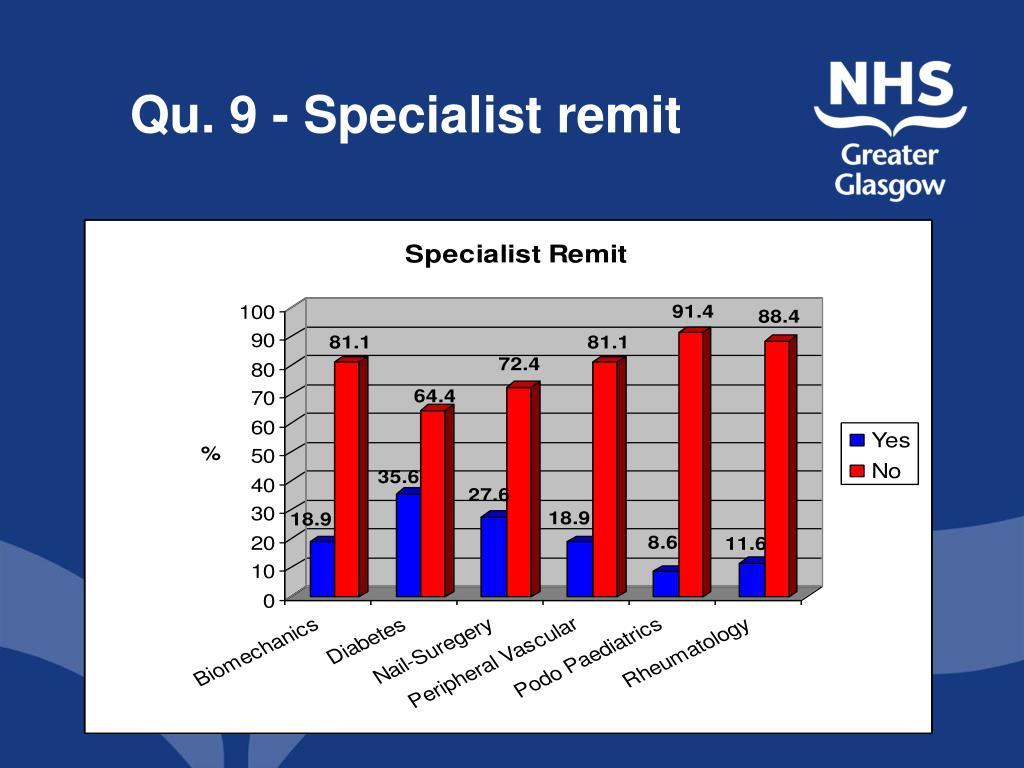 Qu. 9 - Specialist remit