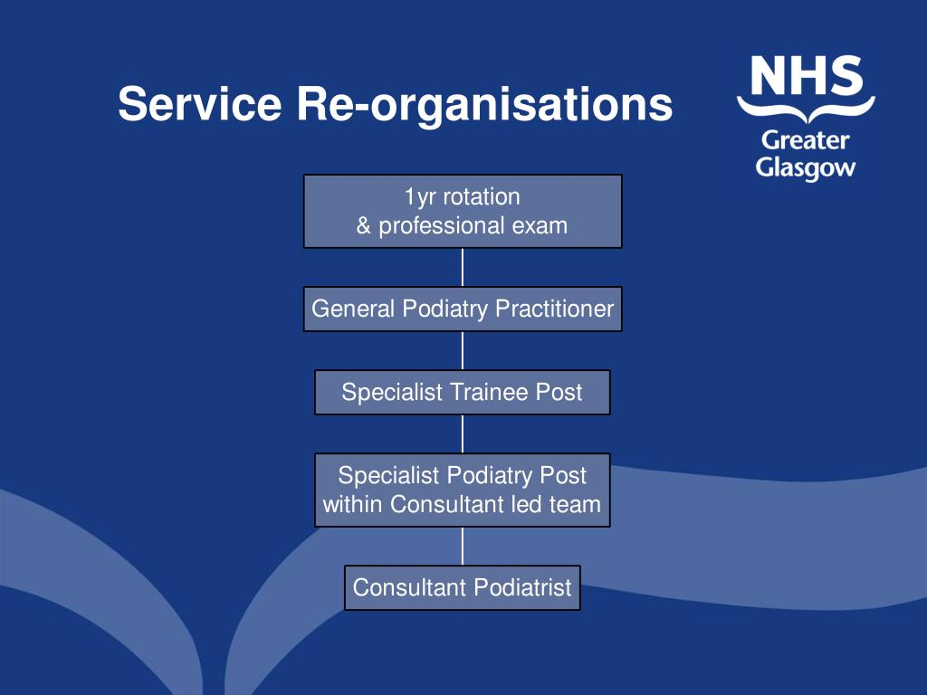 Service Re-organisations