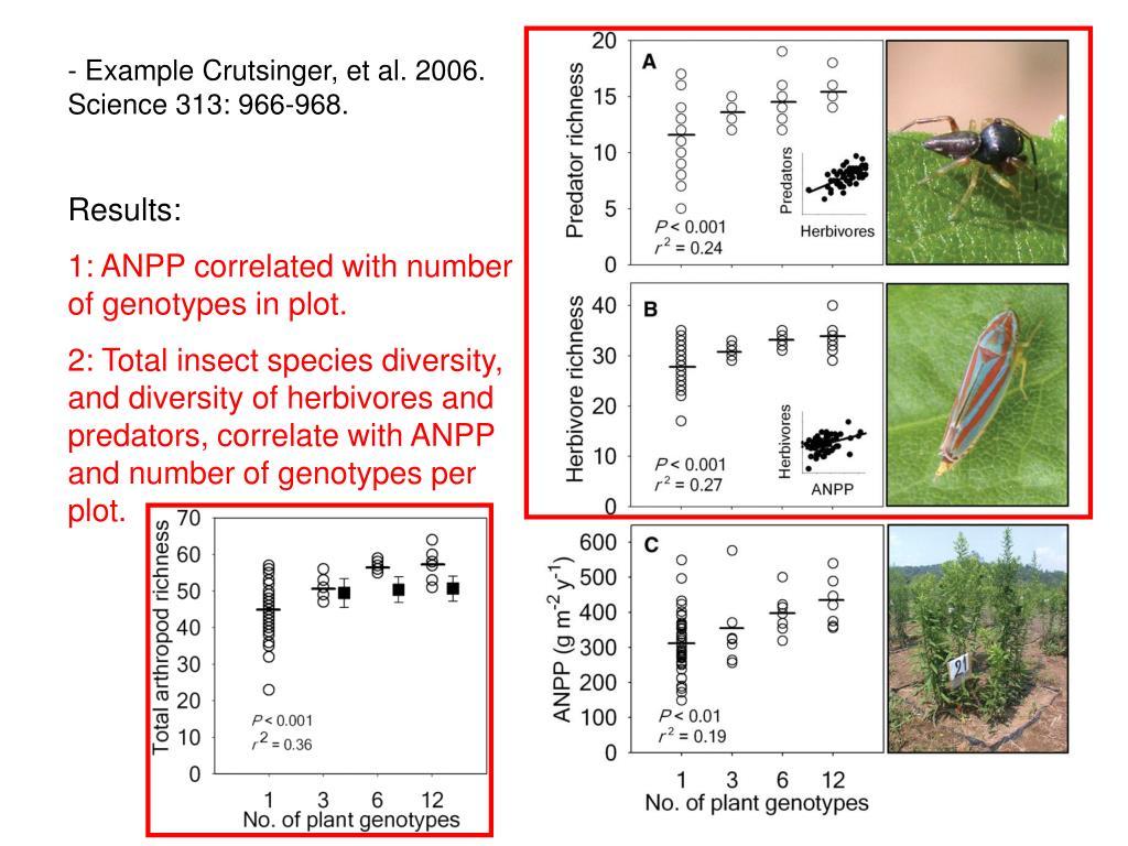- Example Crutsinger, et al. 2006. Science 313: 966-968.