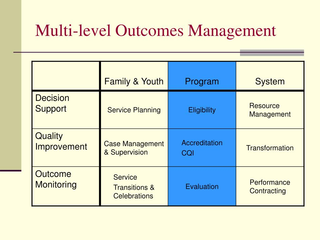 Multi-level Outcomes Management
