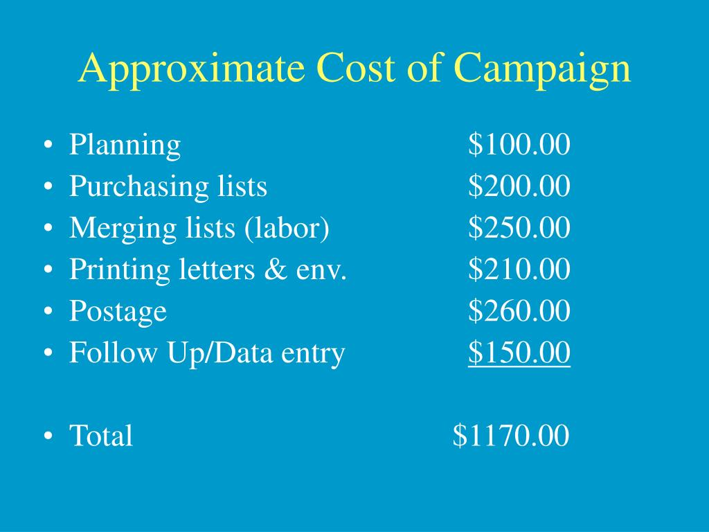 Approximate Cost of Campaign