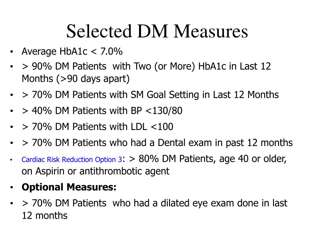 Selected DM Measures