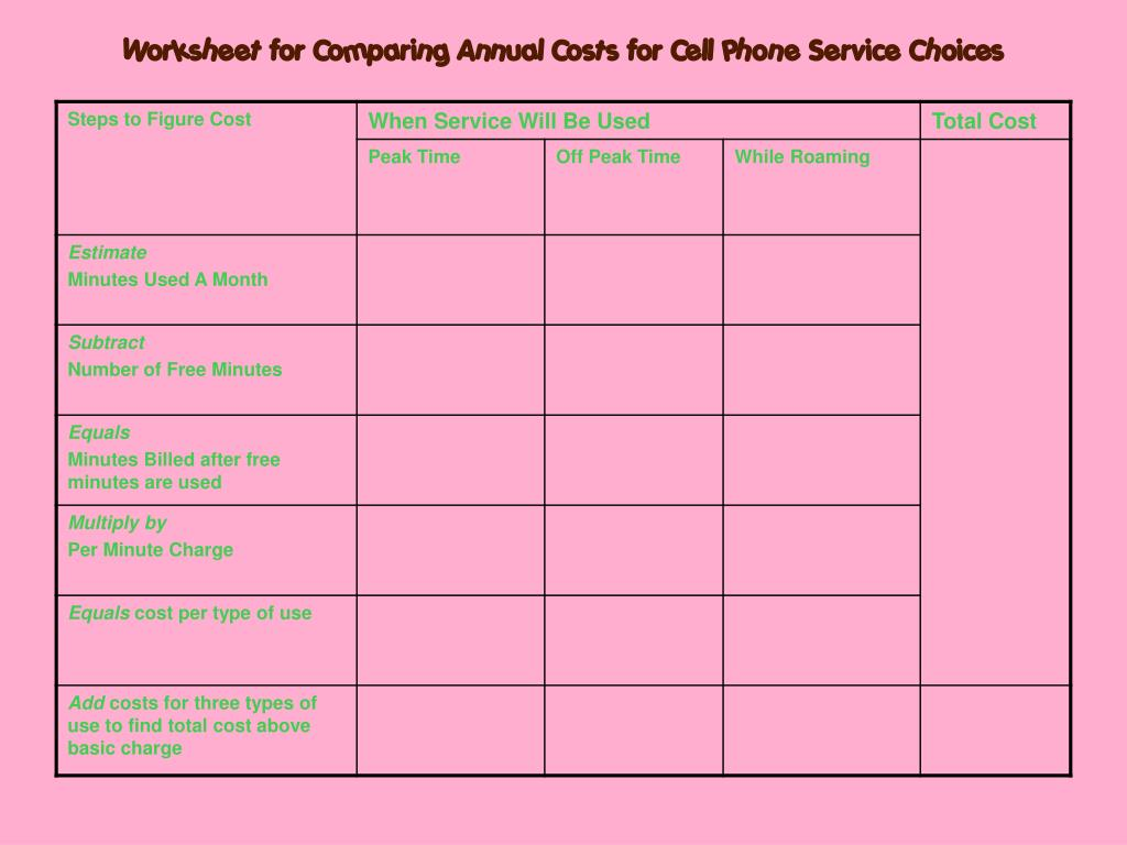 Worksheet for Comparing Annual Costs for Cell Phone Service Choices