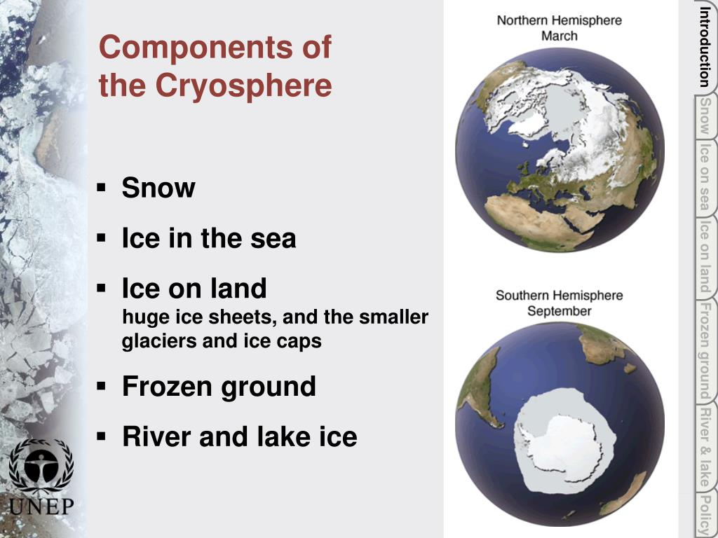 Components of the Cryosphere