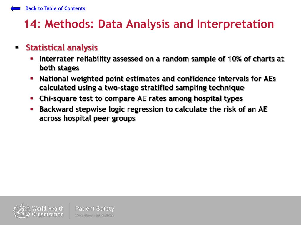 14: Methods: Data Analysis and Interpretation