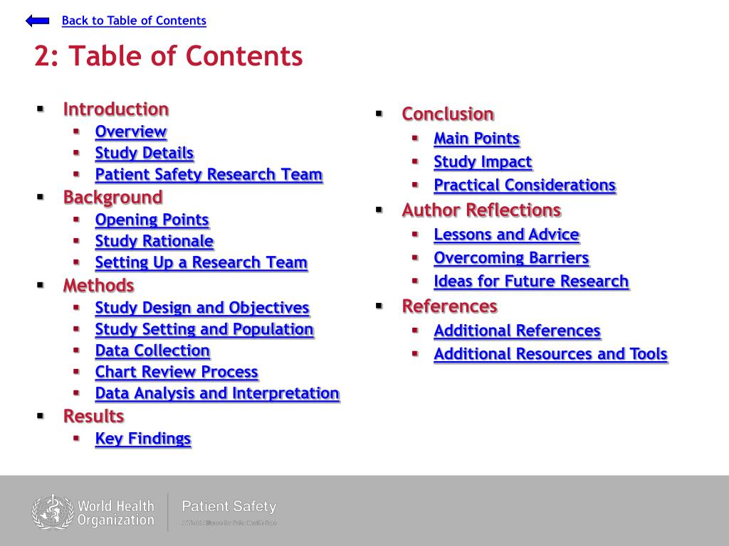2: Table of Contents