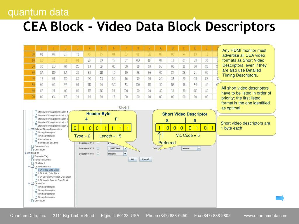 Any HDMI monitor must advertise all CEA video formats as Short Video Descriptors, even if they are also use Detailed Timing Descriptors.