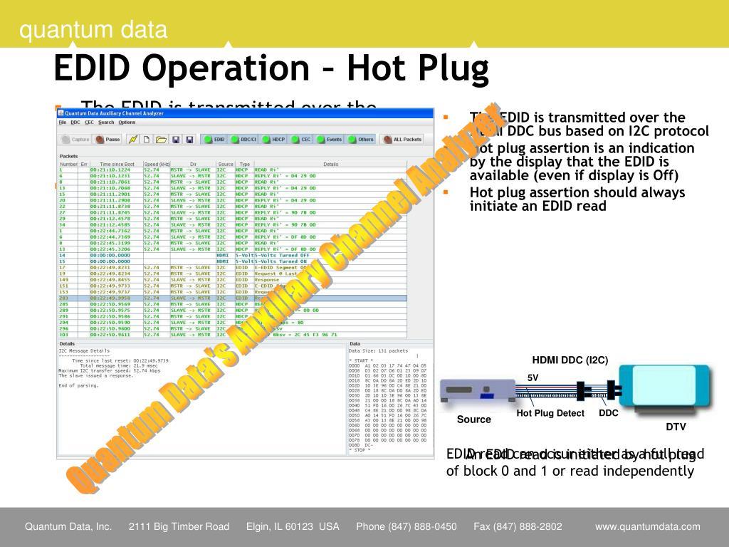 Hot Plug Detect