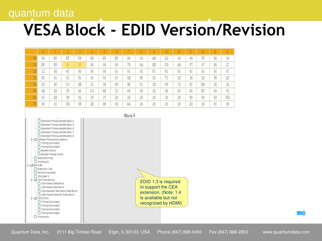 VESA Block - EDID Version/Revision