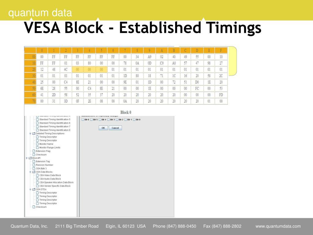 VESA Block - Established Timings