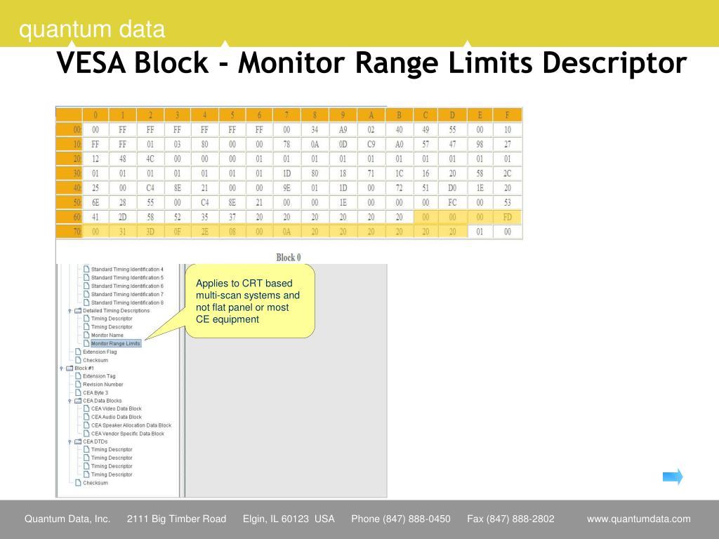VESA Block - Monitor Range Limits Descriptor