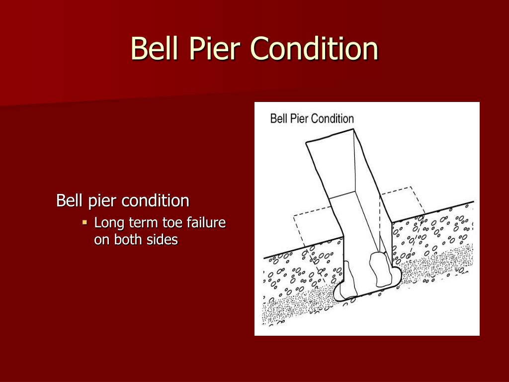 Bell Pier Condition