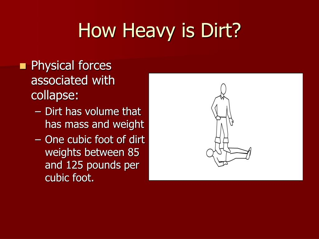 How Heavy is Dirt?