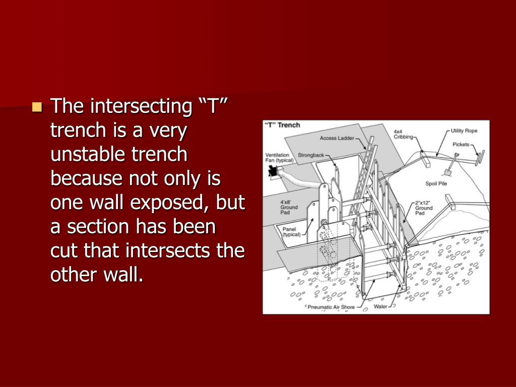 "The intersecting ""T"" trench is a very unstable trench because not only is one wall exposed, but a section has been cut that intersects the other wall."