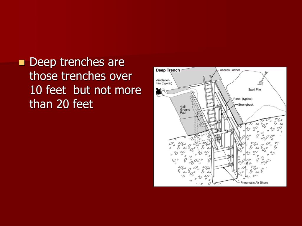 Deep trenches are those trenches over 10 feet  but not more than 20 feet