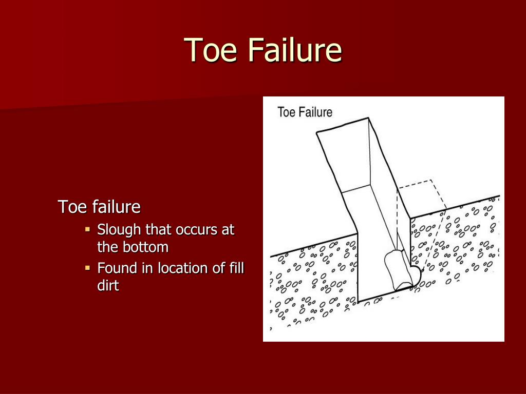 Toe Failure