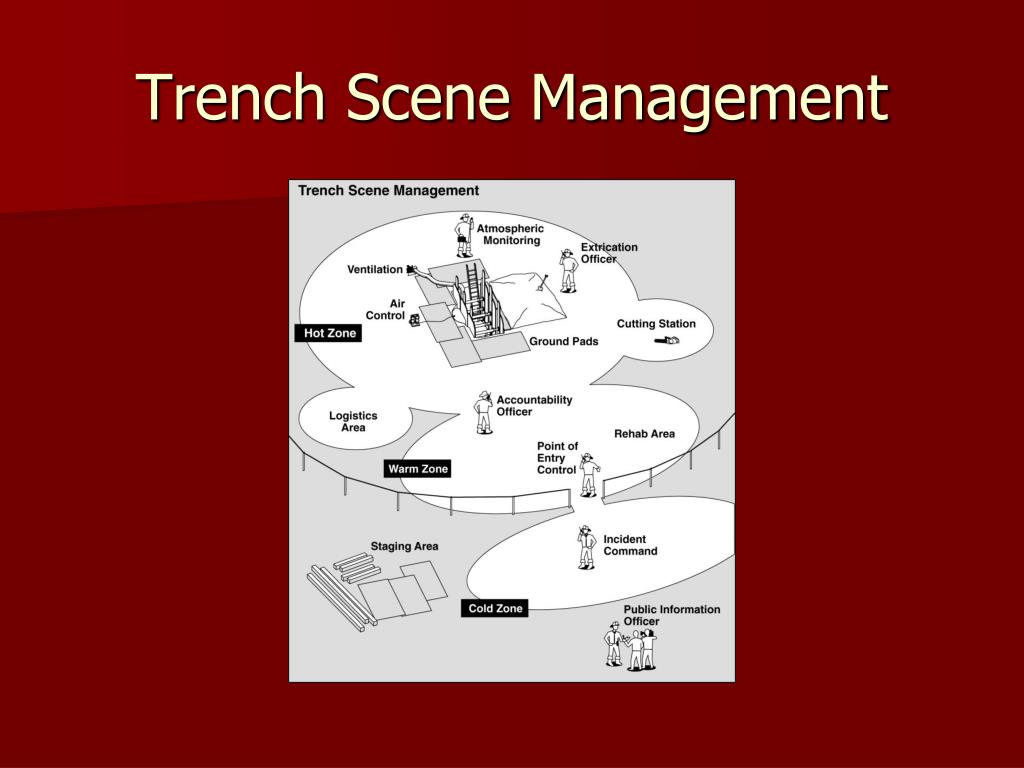 Trench Scene Management