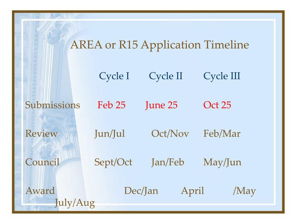 AREA or R15 Application Timeline