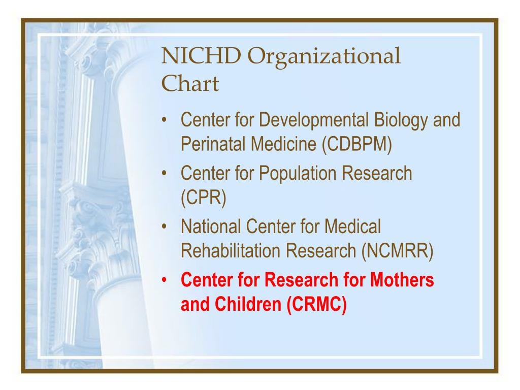 NICHD Organizational Chart