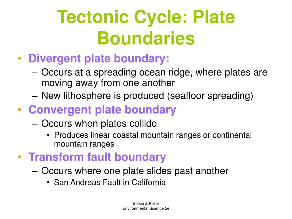 Tectonic Cycle: Plate Boundaries