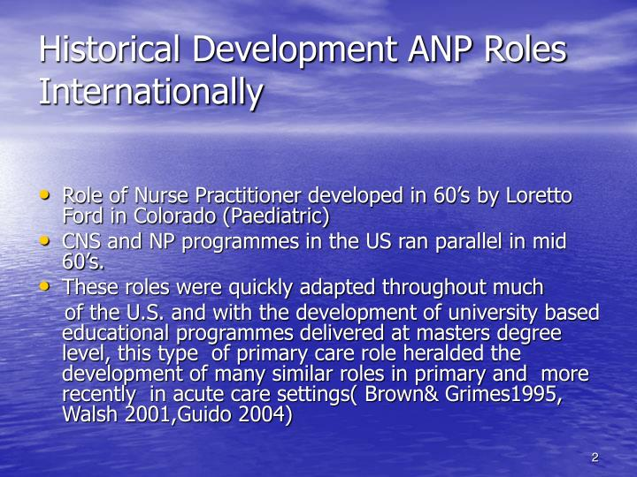 Historical development anp roles internationally