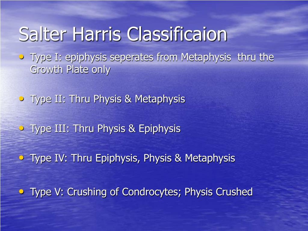Salter Harris Classificaion