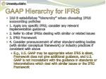 gaap hierarchy for ifrs